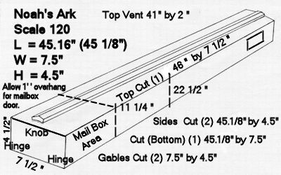noah s ark mailbox plan scaled rh anycalculator com diagrams of noah's ark to color Real Pictures Noah Ark